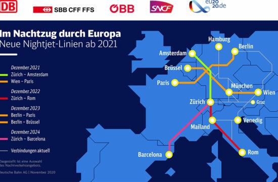 EU Night-Train